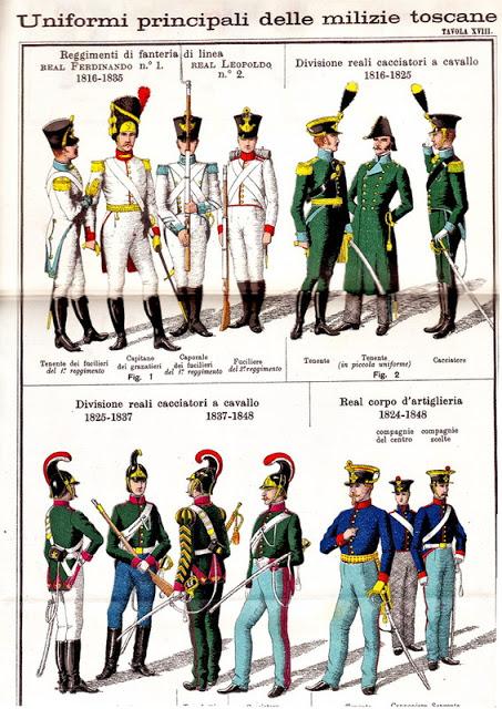 Parte Guelfa Dragoni di Toscana uniformi toscane 1861